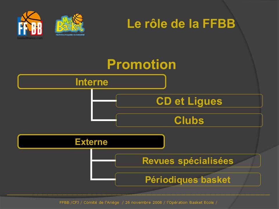 Promotion Le rôle de la FFBB