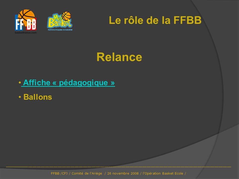 Relance Le rôle de la FFBB Affiche « pédagogique » Ballons