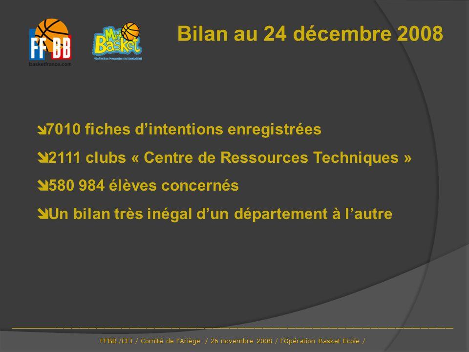 Bilan au 24 décembre 20087010 fiches d'intentions enregistrées. 2111 clubs « Centre de Ressources Techniques »