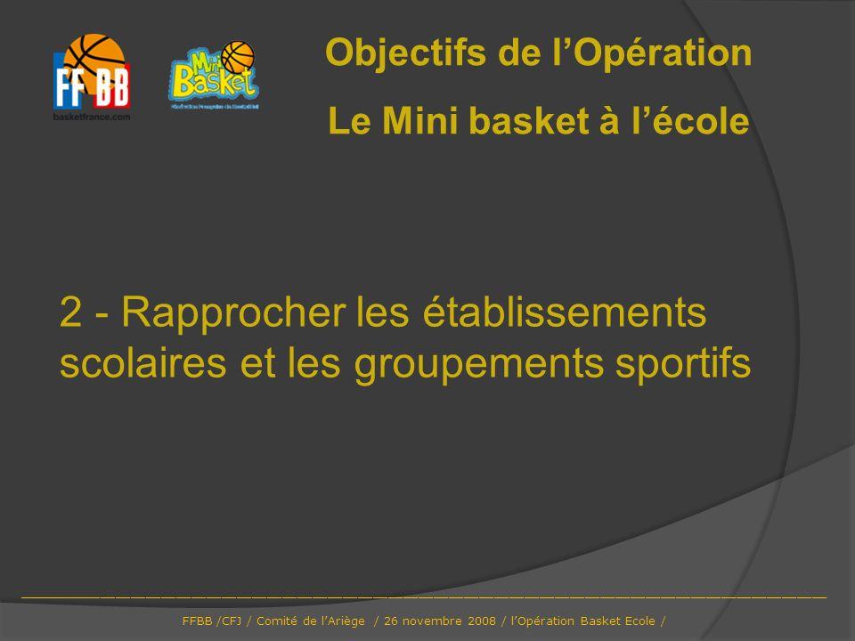 Objectifs de l'Opération Le Mini basket à l'école
