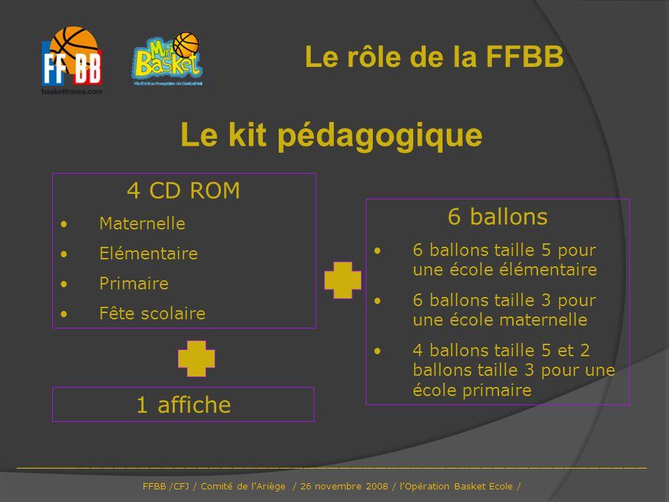 Le kit pédagogique Le rôle de la FFBB 4 CD ROM 6 ballons 1 affiche