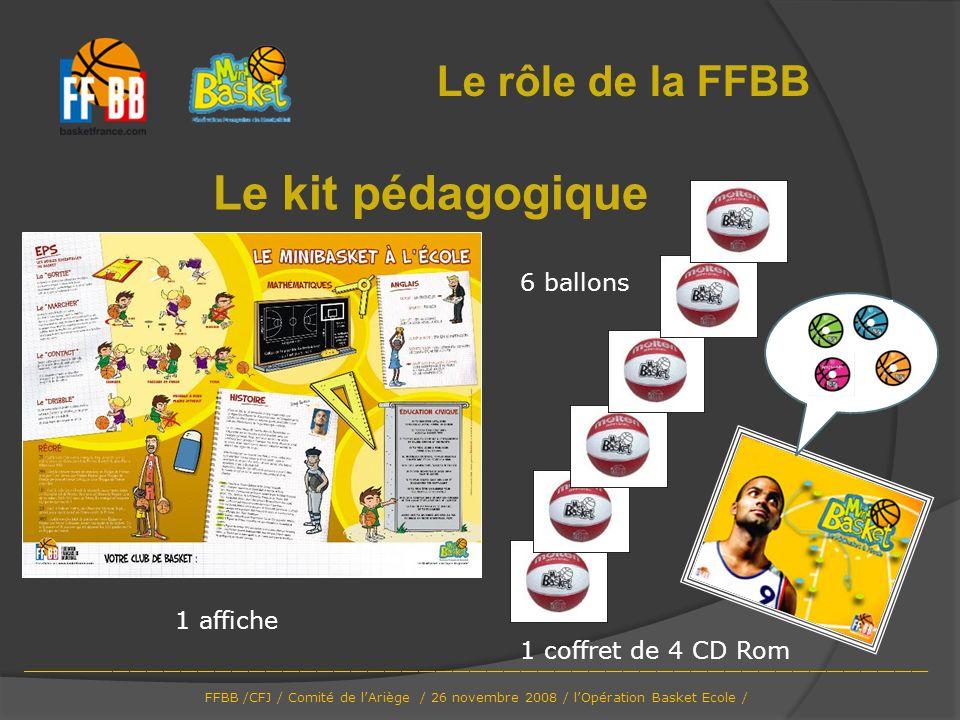 Le kit pédagogique Le rôle de la FFBB 6 ballons 1 affiche