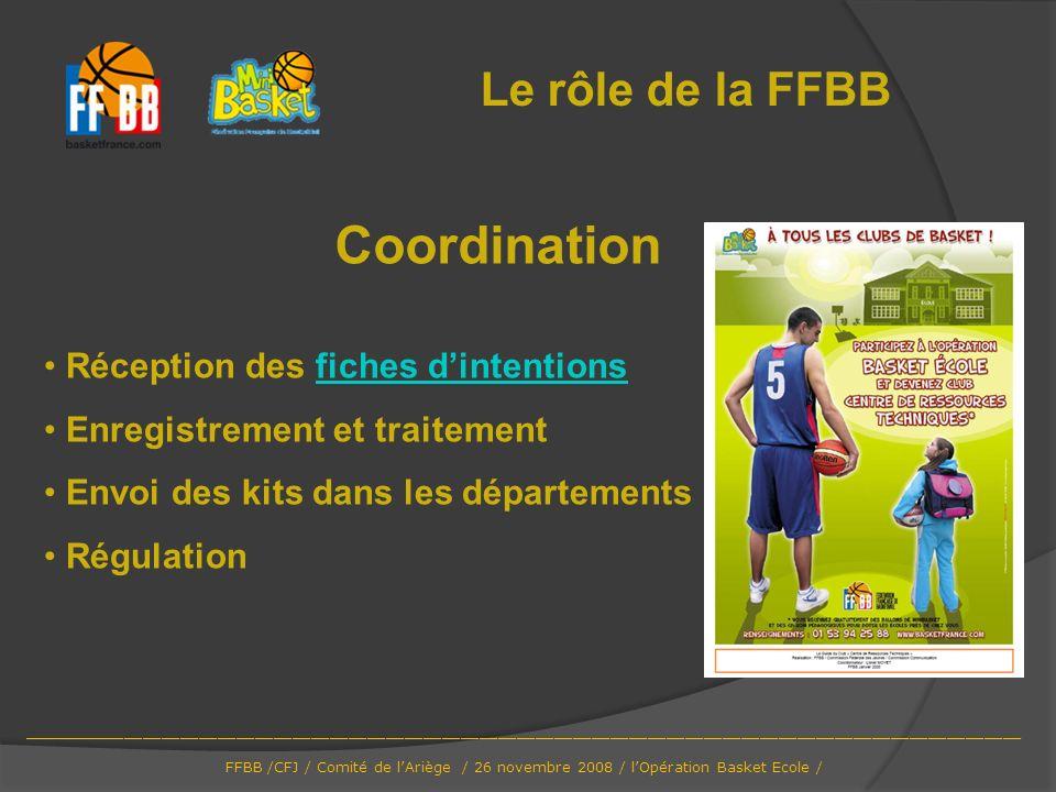 Coordination Le rôle de la FFBB Réception des fiches d'intentions