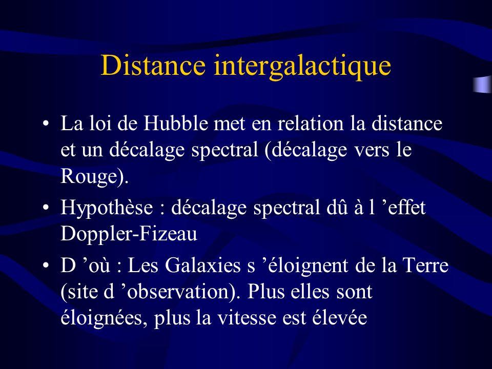 Distance intergalactique