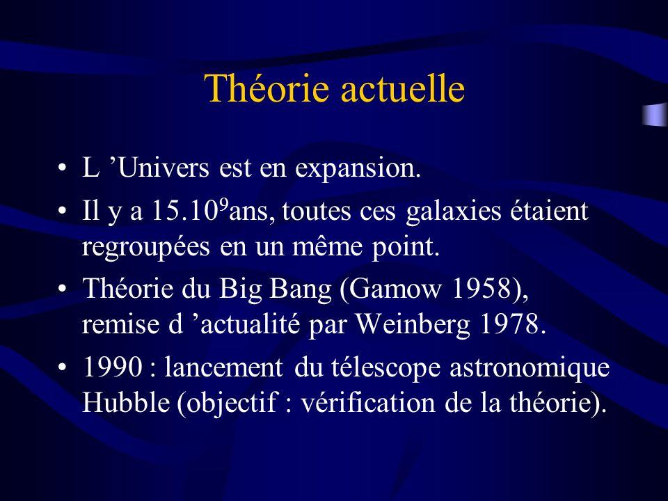 Théorie actuelle L 'Univers est en expansion.