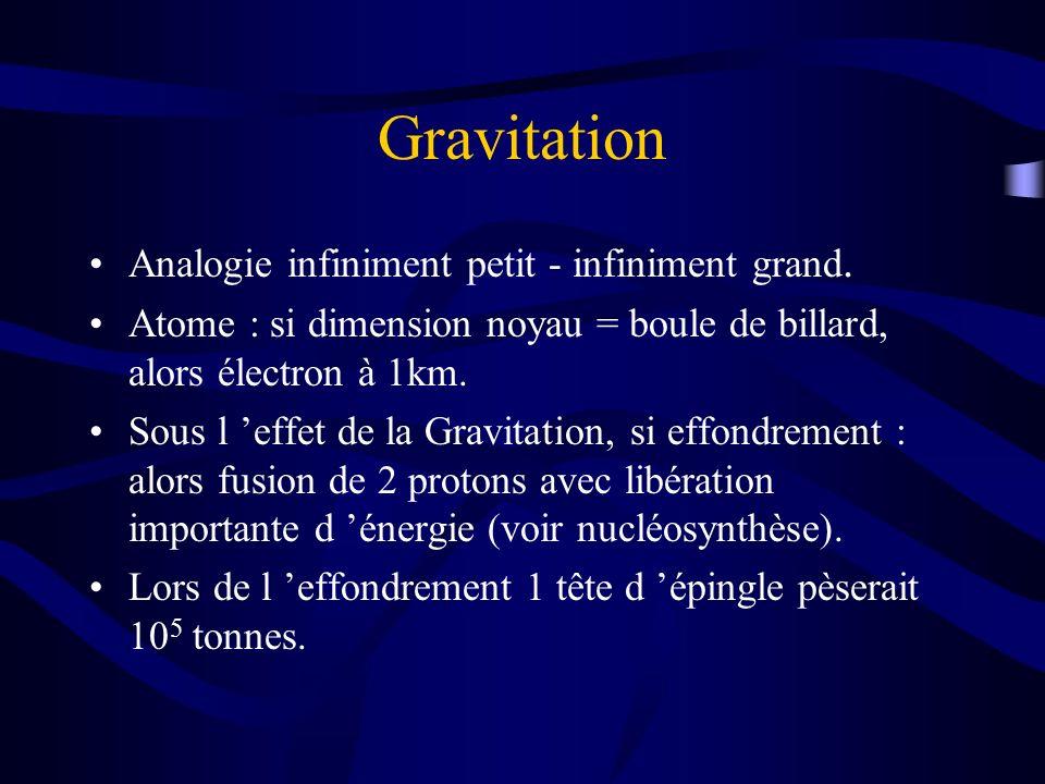 Gravitation Analogie infiniment petit - infiniment grand.