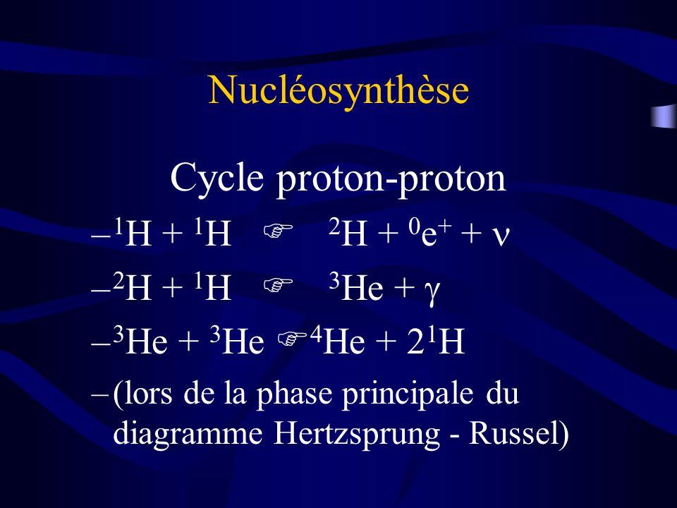 Nucléosynthèse Cycle proton-proton 1H + 1H F 2H + 0e+ + n