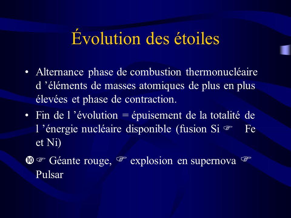 Évolution des étoiles Alternance phase de combustion thermonucléaire d 'éléments de masses atomiques de plus en plus élevées et phase de contraction.