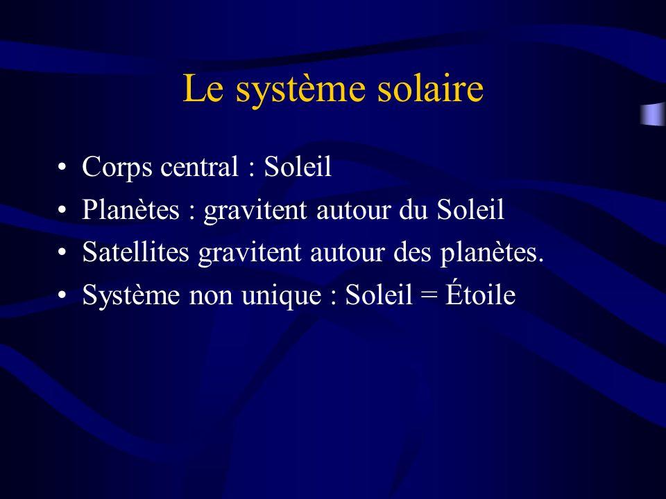 Le système solaire Corps central : Soleil