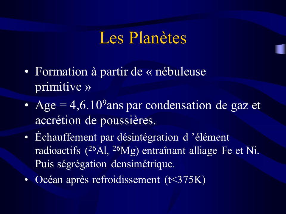 Les Planètes Formation à partir de « nébuleuse primitive »