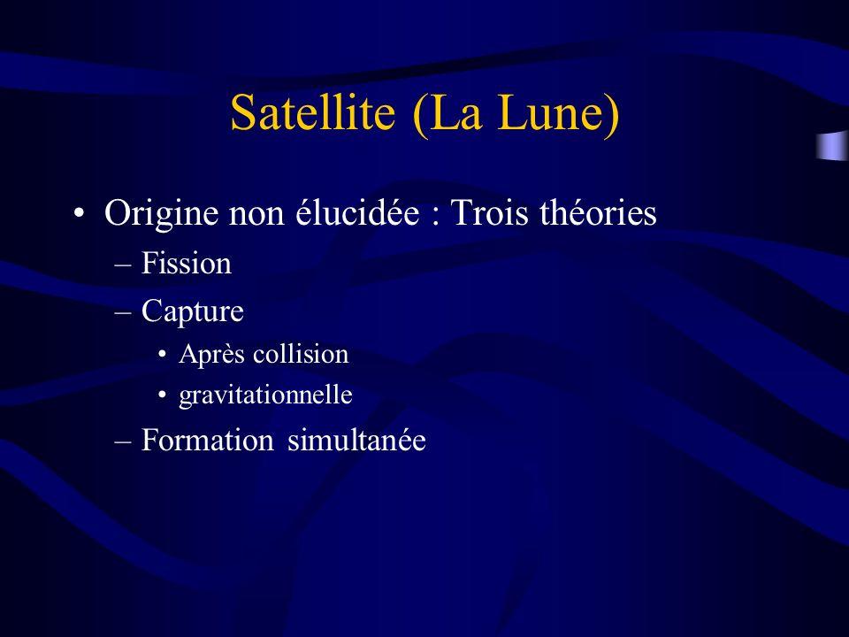 Satellite (La Lune) Origine non élucidée : Trois théories Fission