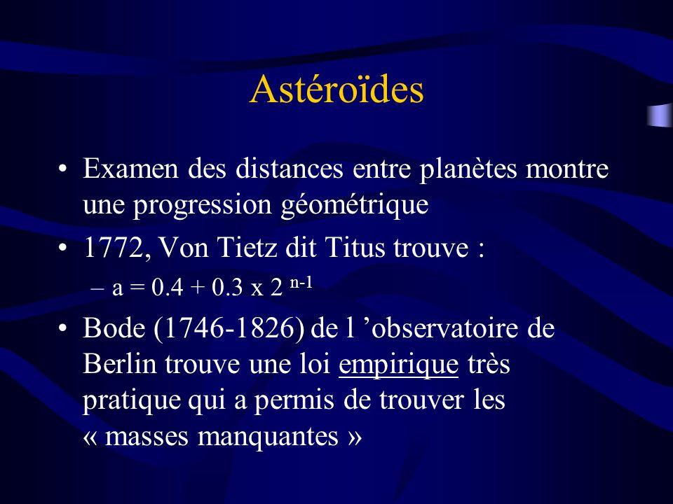Astéroïdes Examen des distances entre planètes montre une progression géométrique. 1772, Von Tietz dit Titus trouve :