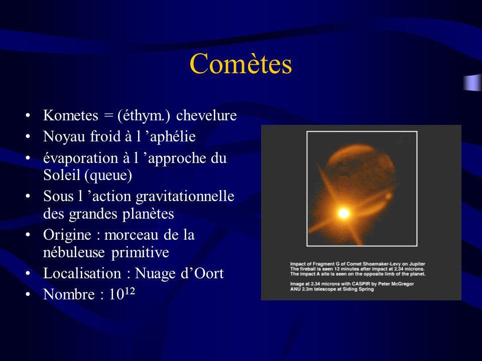 Comètes Kometes = (éthym.) chevelure Noyau froid à l 'aphélie