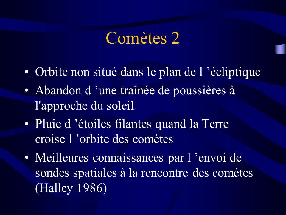 Comètes 2 Orbite non situé dans le plan de l 'écliptique