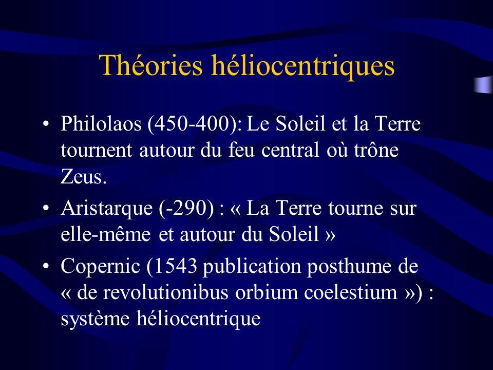 Théories héliocentriques