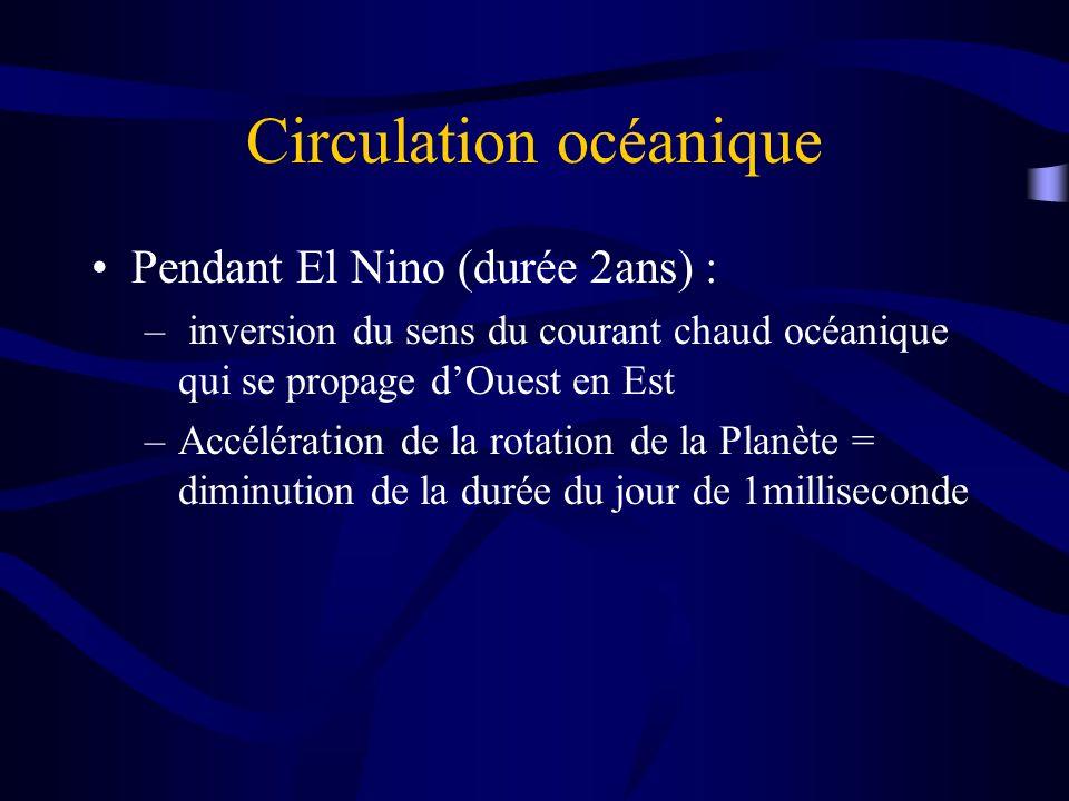 Circulation océanique