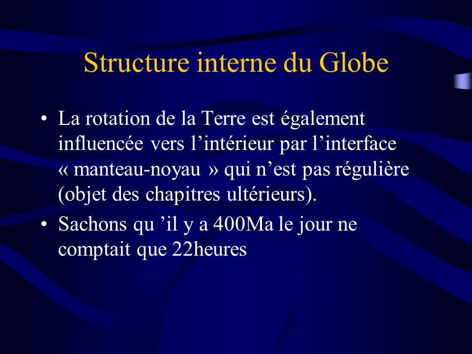 Structure interne du Globe