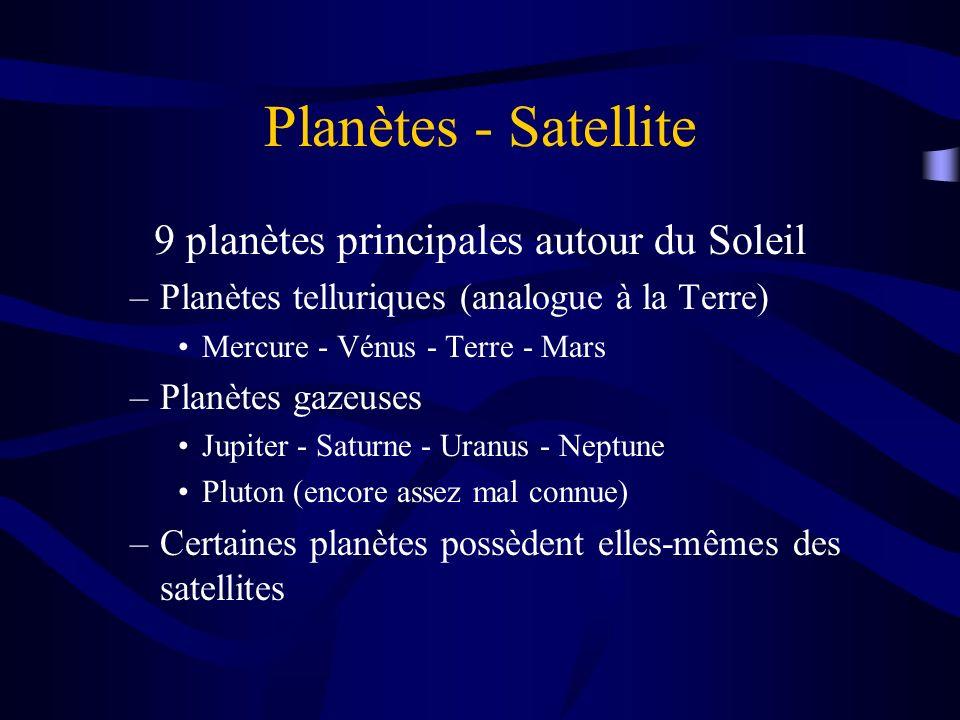9 planètes principales autour du Soleil