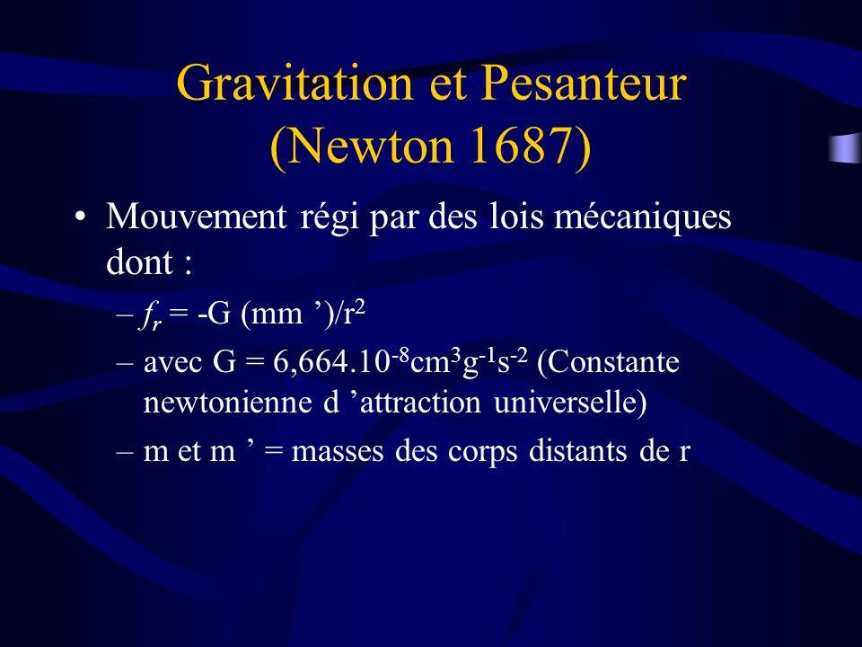 Gravitation et Pesanteur (Newton 1687)