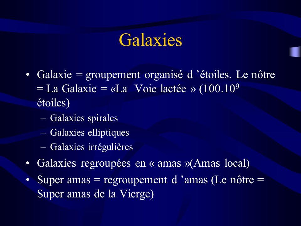 Galaxies Galaxie = groupement organisé d 'étoiles. Le nôtre = La Galaxie = «La Voie lactée » (100.109 étoiles)
