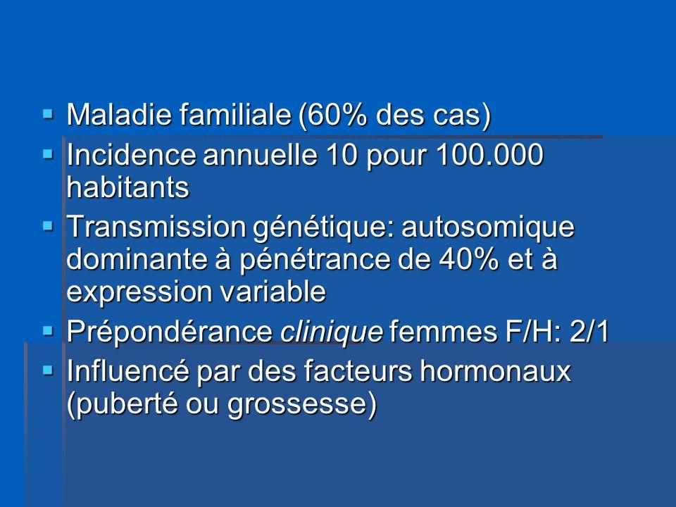 Maladie familiale (60% des cas)