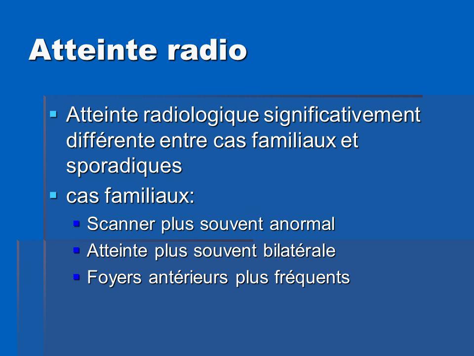 Atteinte radio Atteinte radiologique significativement différente entre cas familiaux et sporadiques.