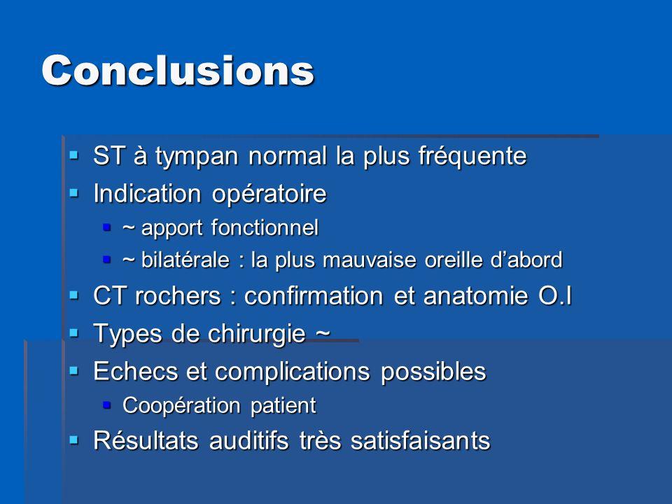 Conclusions ST à tympan normal la plus fréquente Indication opératoire
