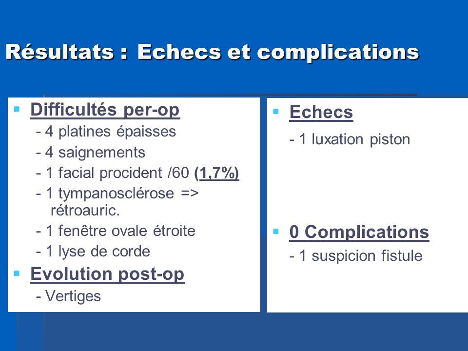Résultats : Echecs et complications