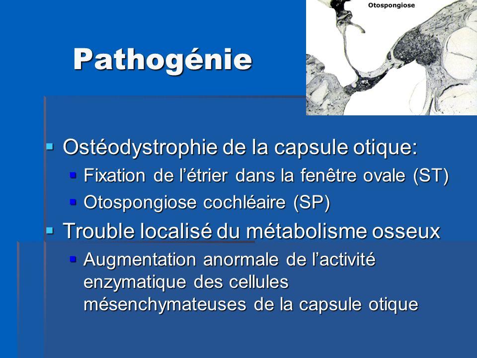 Pathogénie Ostéodystrophie de la capsule otique: