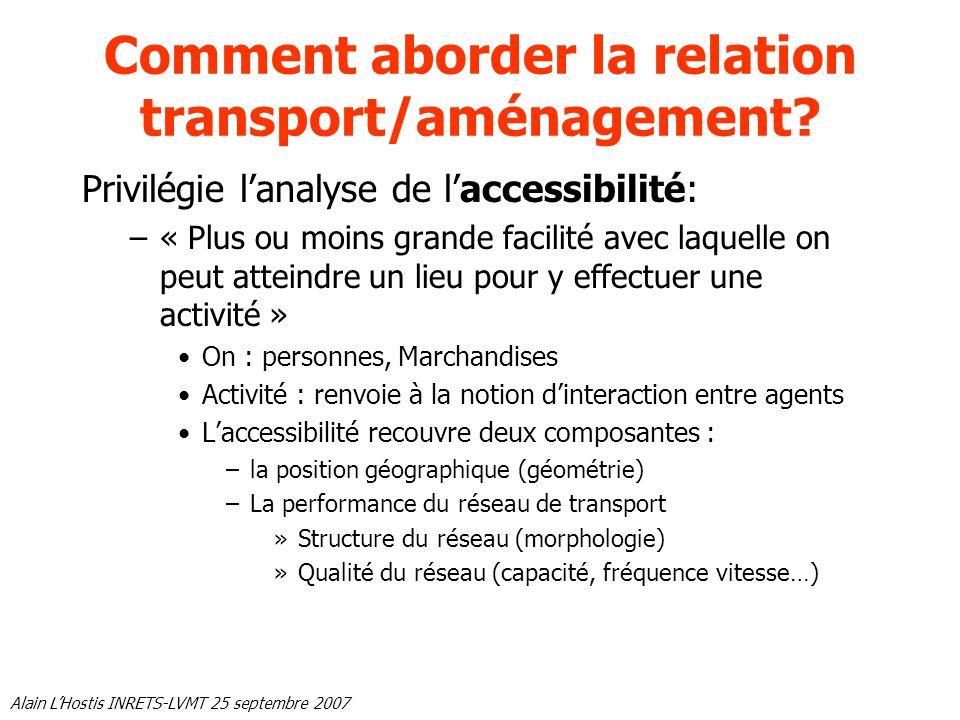 Comment aborder la relation transport/aménagement