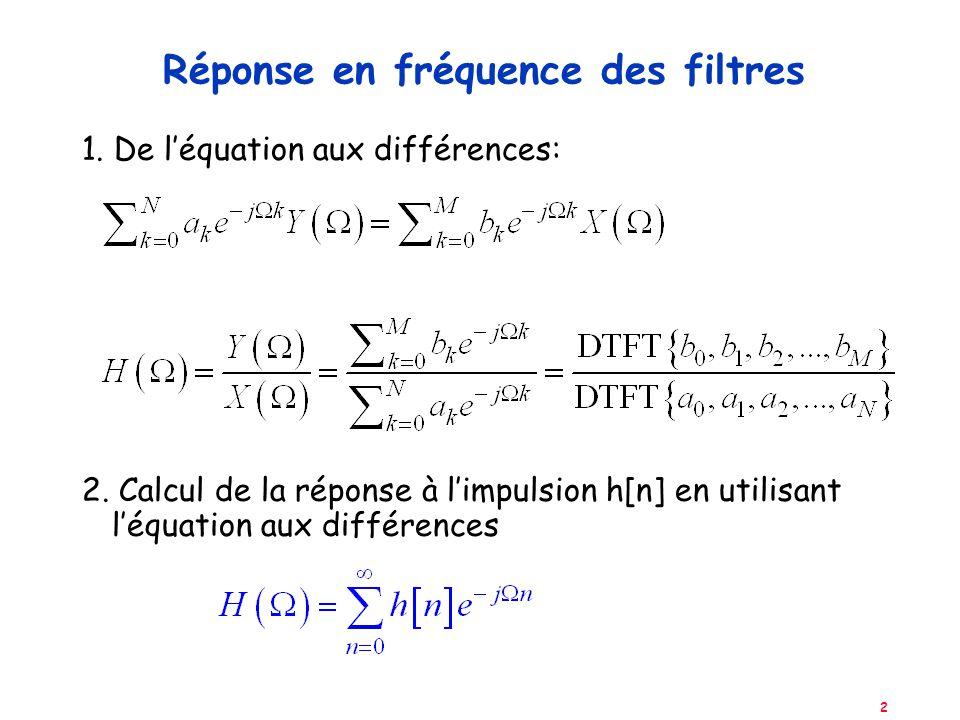 Réponse en fréquence des filtres
