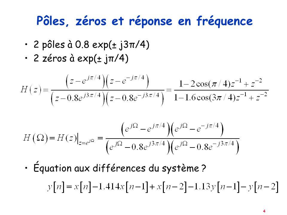 Pôles, zéros et réponse en fréquence