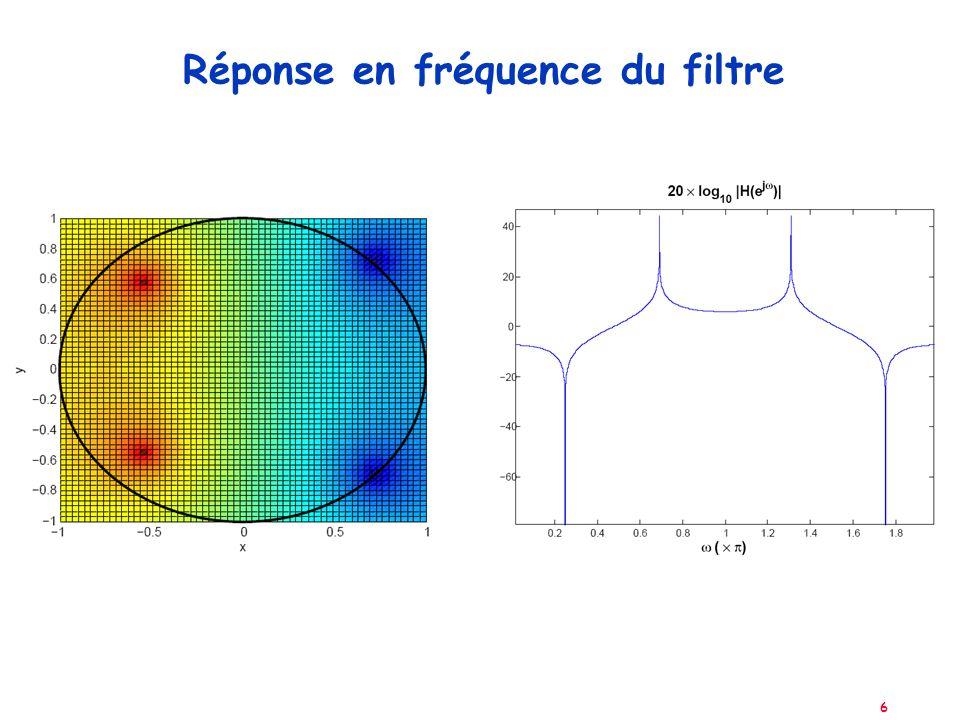 Réponse en fréquence du filtre