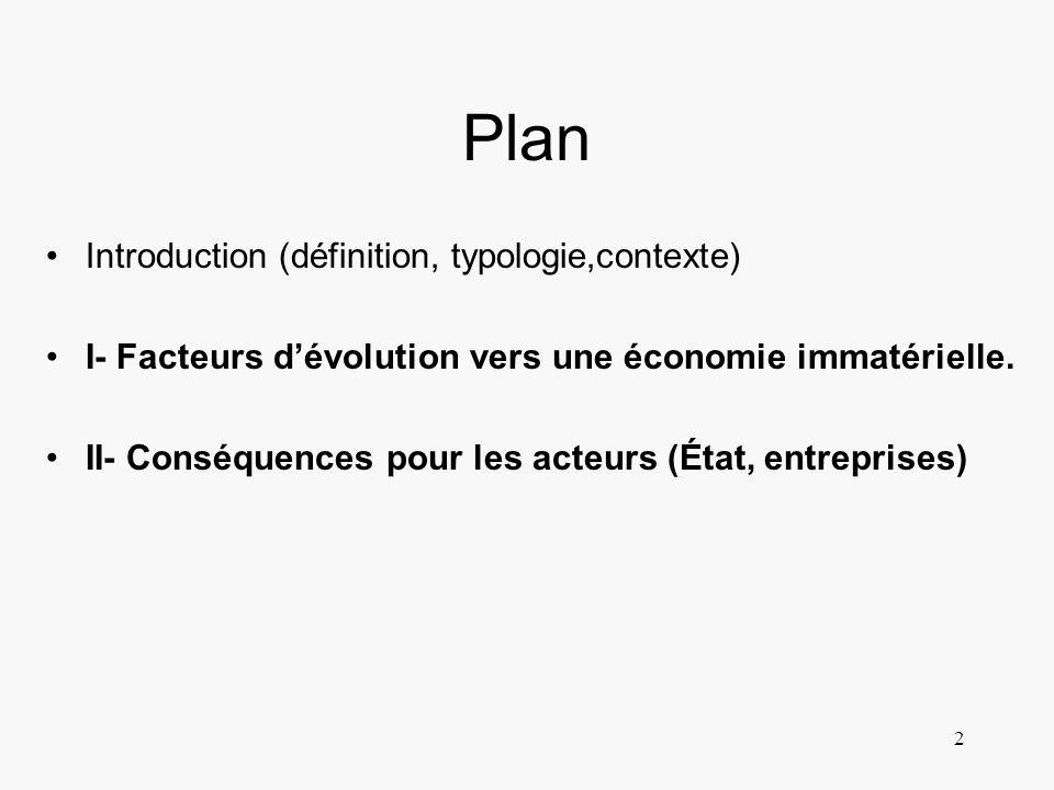 Plan Introduction (définition, typologie,contexte)