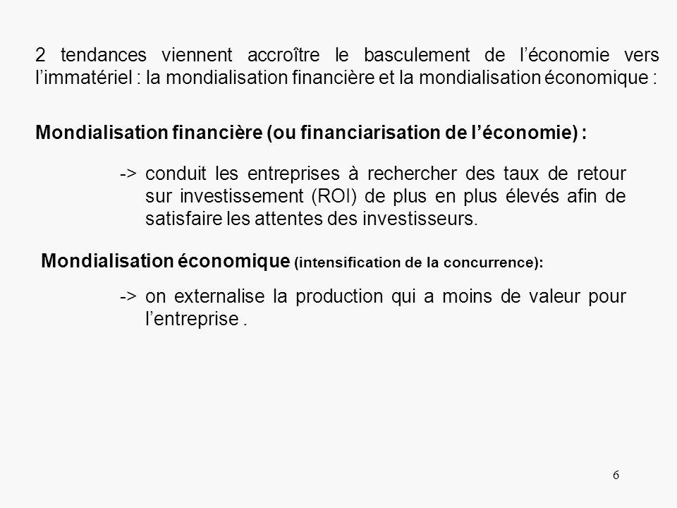 2 tendances viennent accroître le basculement de l'économie vers l'immatériel : la mondialisation financière et la mondialisation économique :