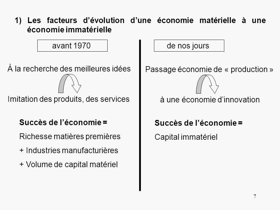 à une économie d'innovation
