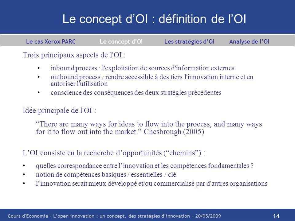 Le concept d'OI : définition de l'OI