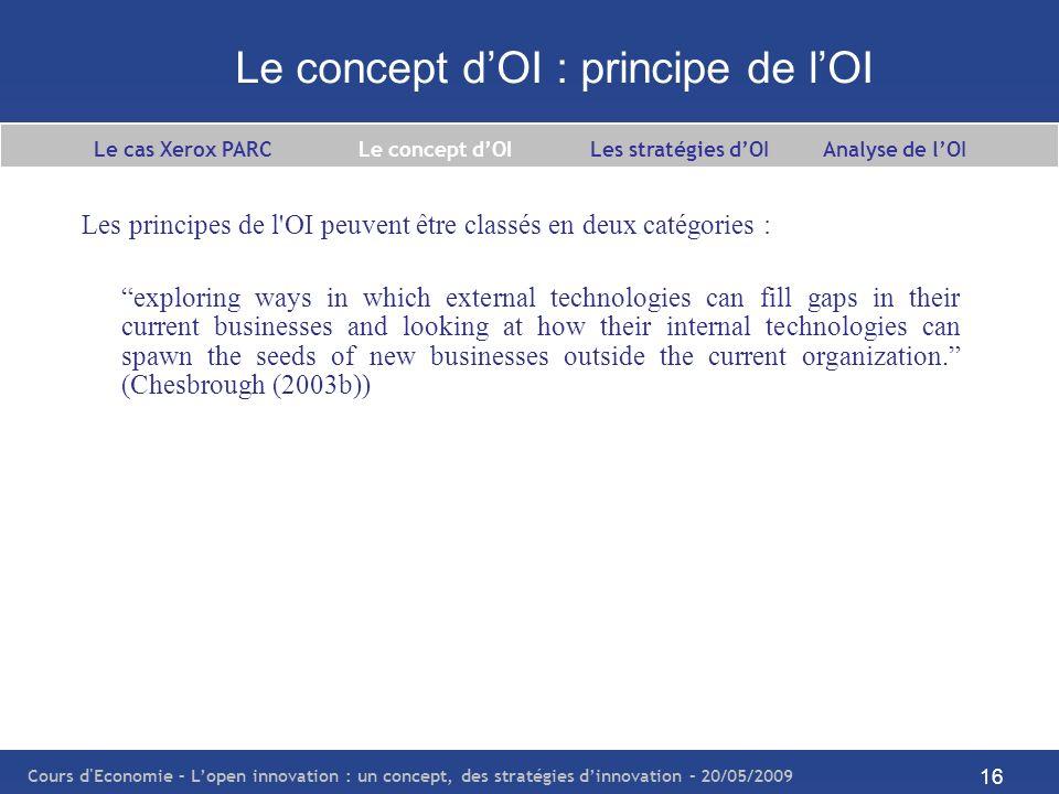 Le concept d'OI : principe de l'OI