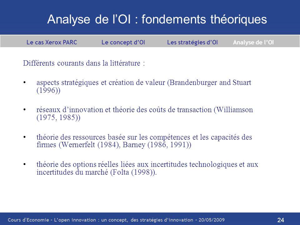 Analyse de l'OI : fondements théoriques