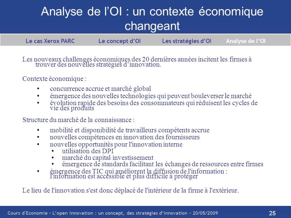 Analyse de l'OI : un contexte économique changeant