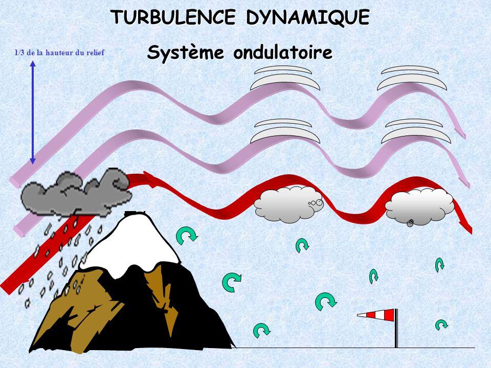 TURBULENCE DYNAMIQUE Système ondulatoire