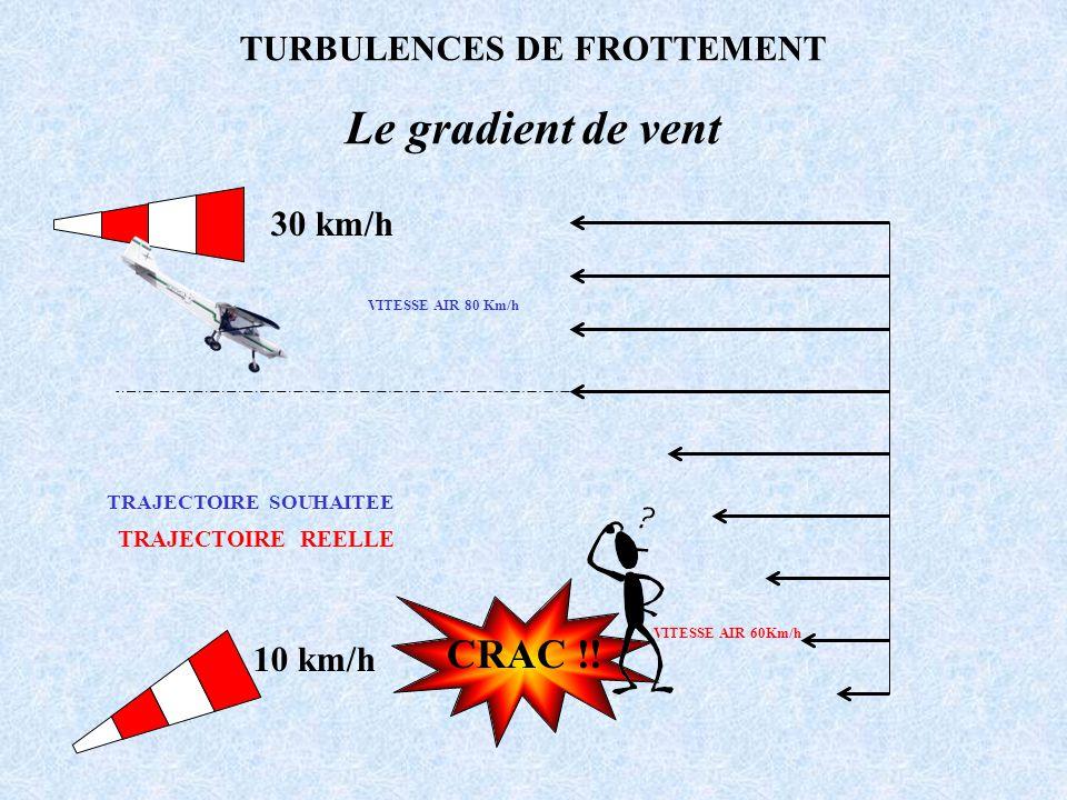TURBULENCES DE FROTTEMENT
