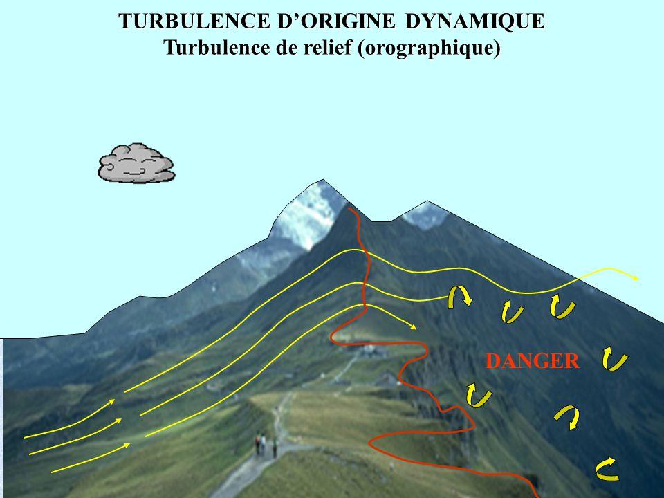 TURBULENCE D'ORIGINE DYNAMIQUE Turbulence de relief (orographique)