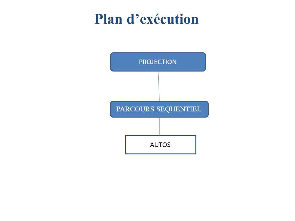 Plan d'exécution PROJECTION PARCOURS SEQUENTIEL AUTOS