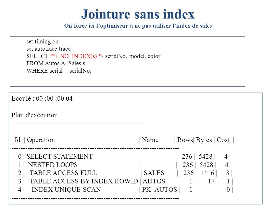 Jointure sans index On force ici l'optimiseur à ne pas utiliser l'index de sales