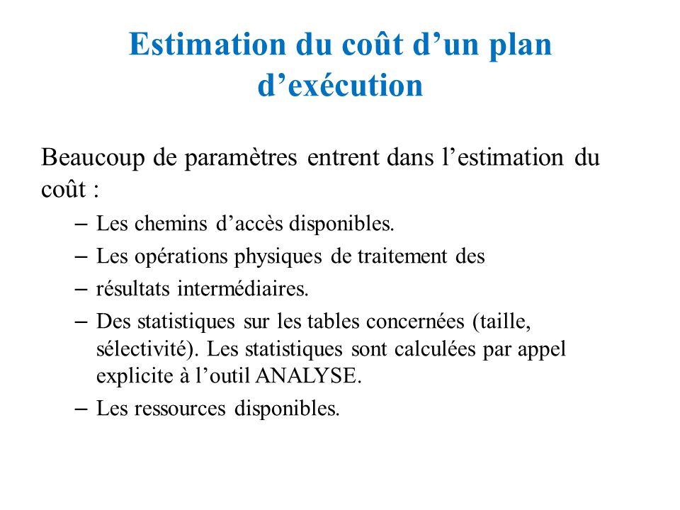 Estimation du coût d'un plan d'exécution