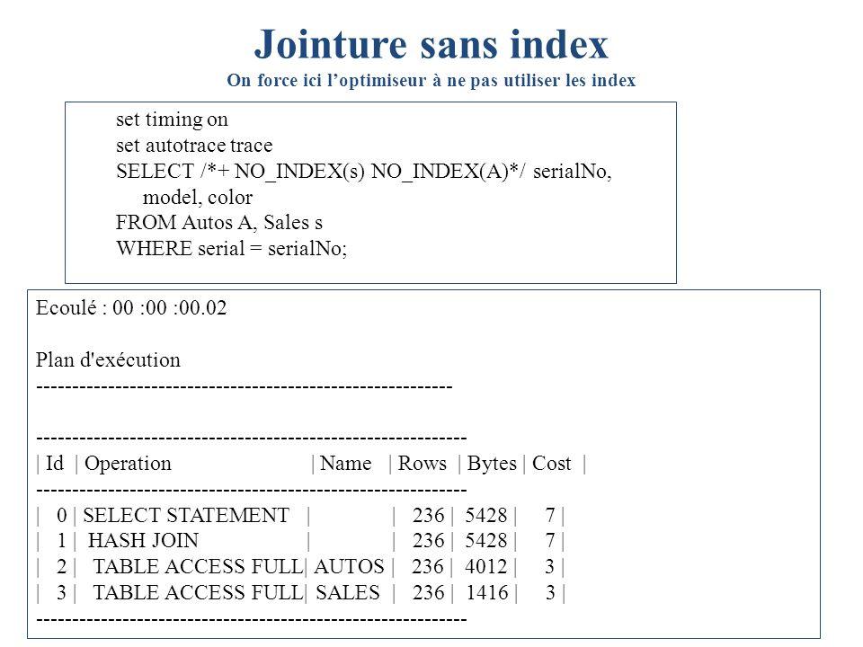 Jointure sans index On force ici l'optimiseur à ne pas utiliser les index