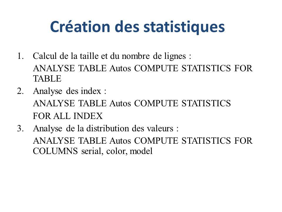 Création des statistiques