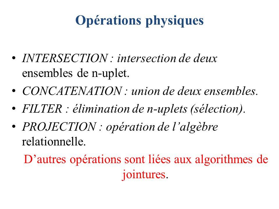 D'autres opérations sont liées aux algorithmes de jointures.