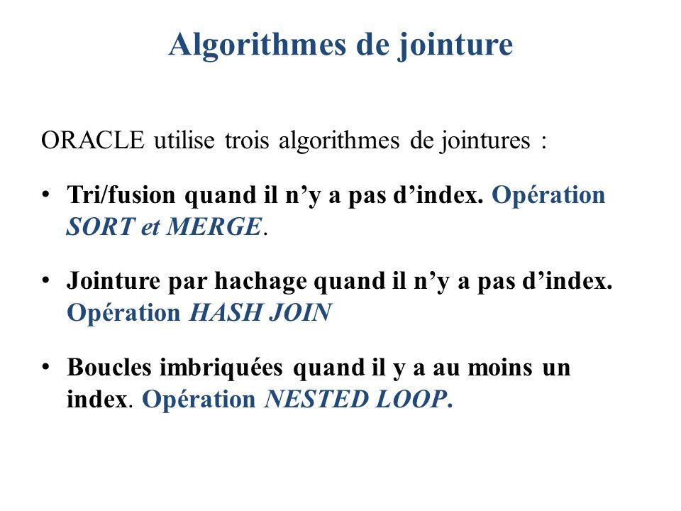 Algorithmes de jointure